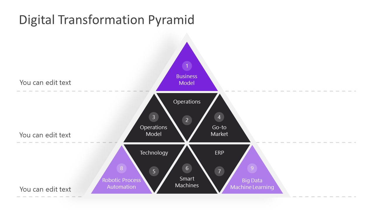 Pyramid Diagram Template of Transformation Model