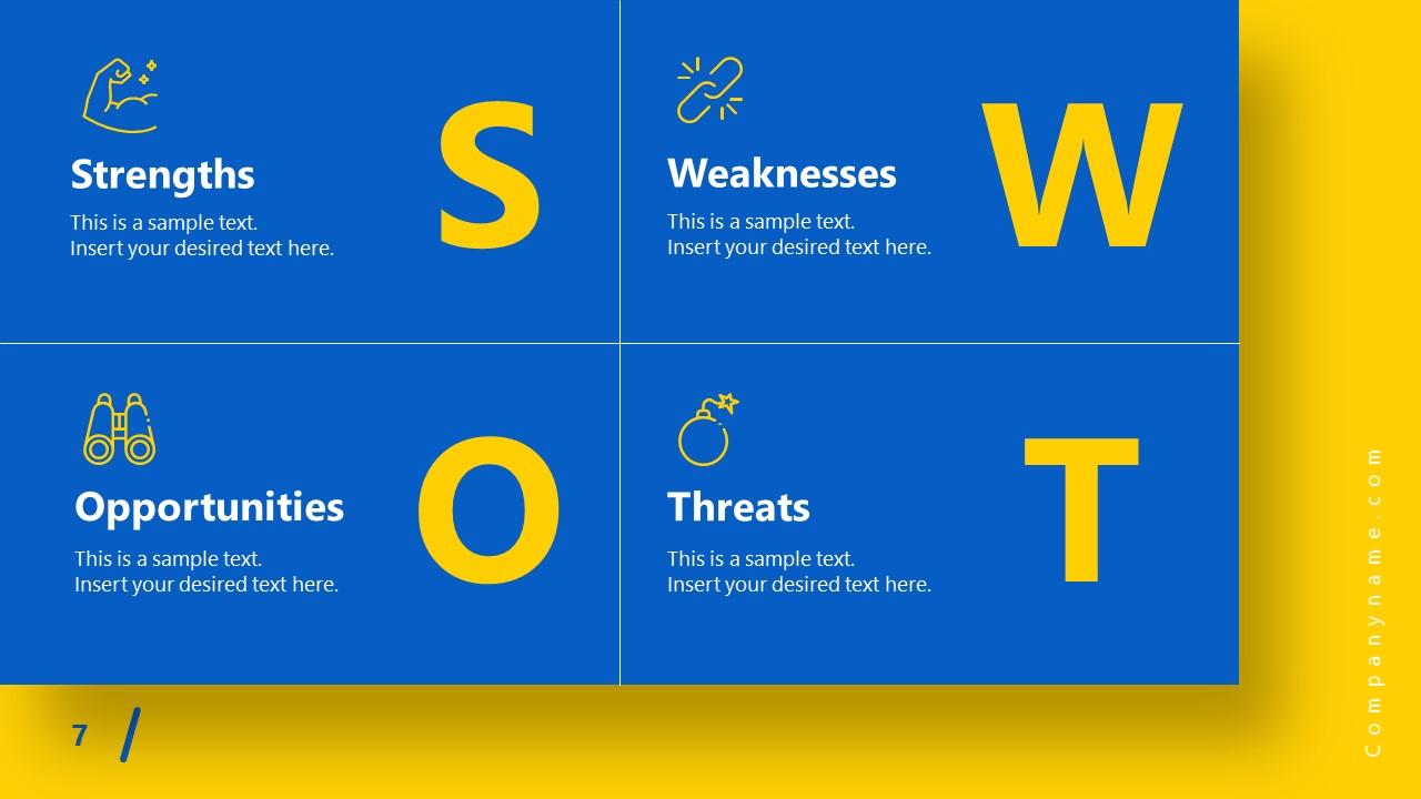 PowerPoint Theme SWOT Analysis Impactful Template