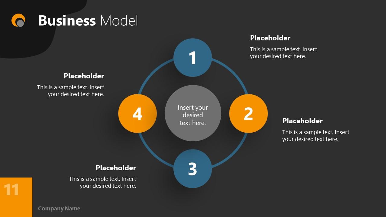 Dark PowerPoint Theme for Business Model Slide