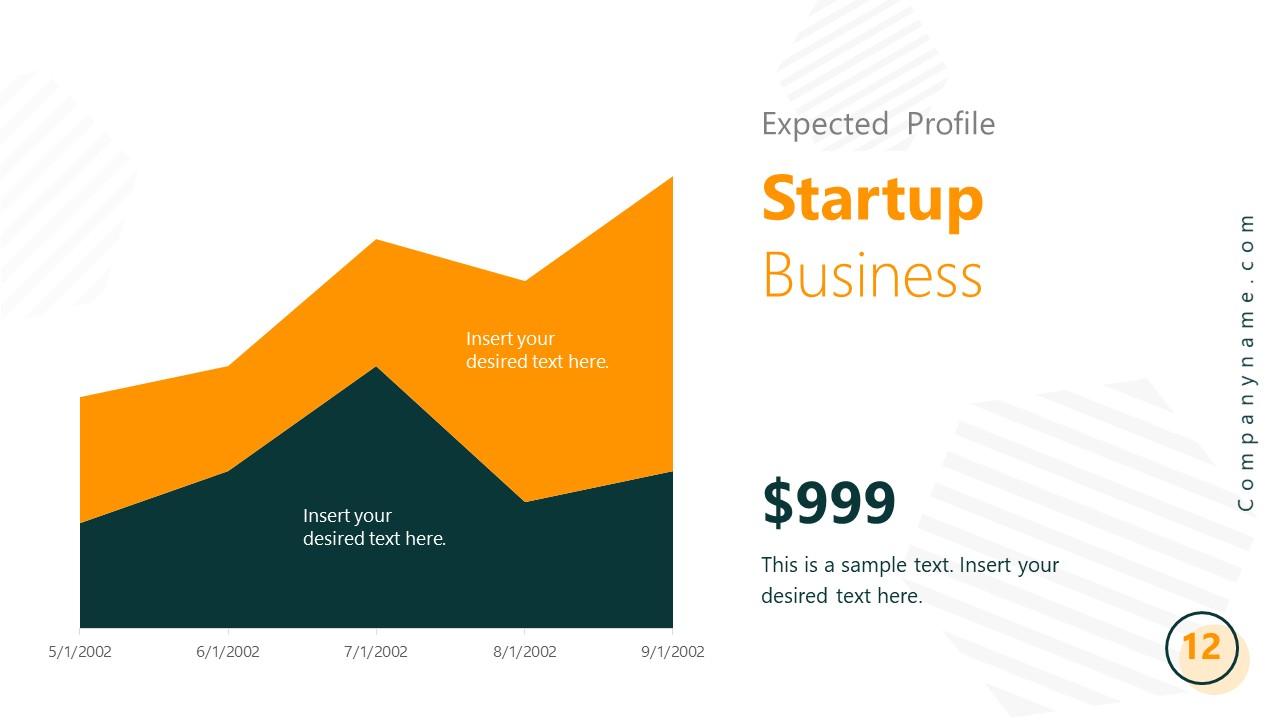 Startup PowerPoint Presentation Profits Chart