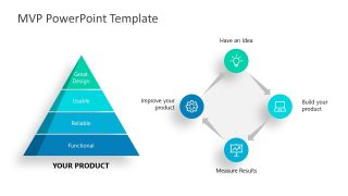 4 Steps Pyramid Diagram for MVP