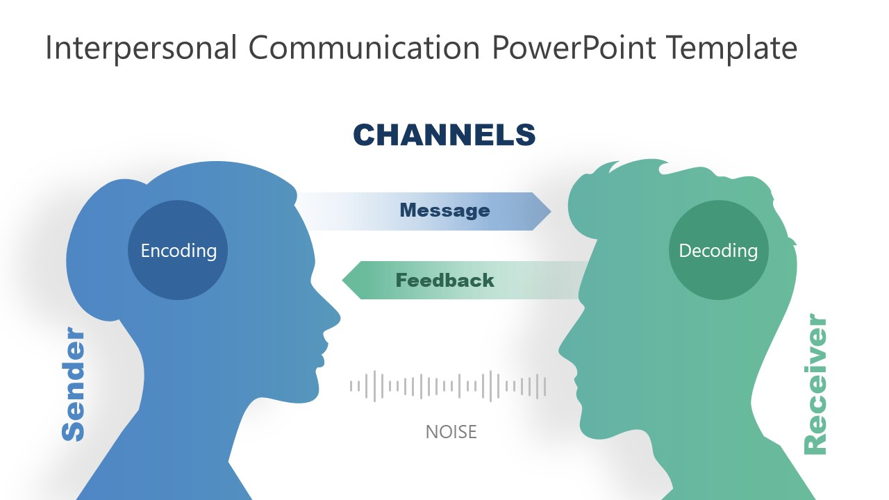 Presentation of Interactive Interpersonal Communication