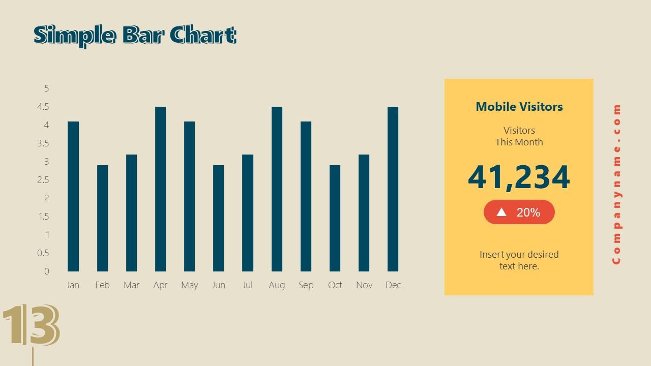 Business Presentation for Retro Bar Chart SLide