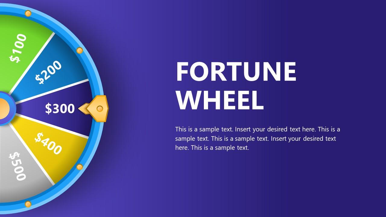 Presentation of Wheel Spinning