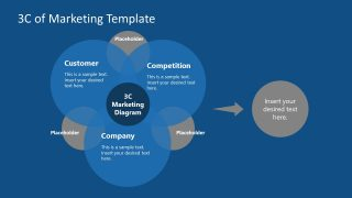 PPT Template for Venn Diagram of Marketing