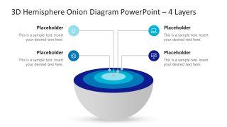3D Sphere 4 Level Onion Diagram Template