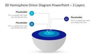 3D Sphere 3 Level Onion Diagram Template