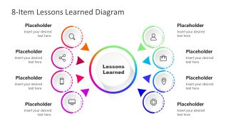 Template of Lessons Learned with 8 Items