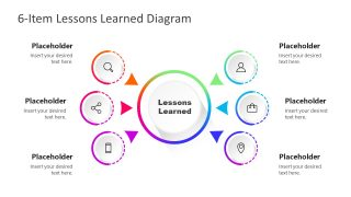 Template of Lessons Learned with 6 Items