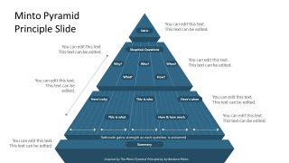 Presentation of Minto Pyramid Principle PowerPoint