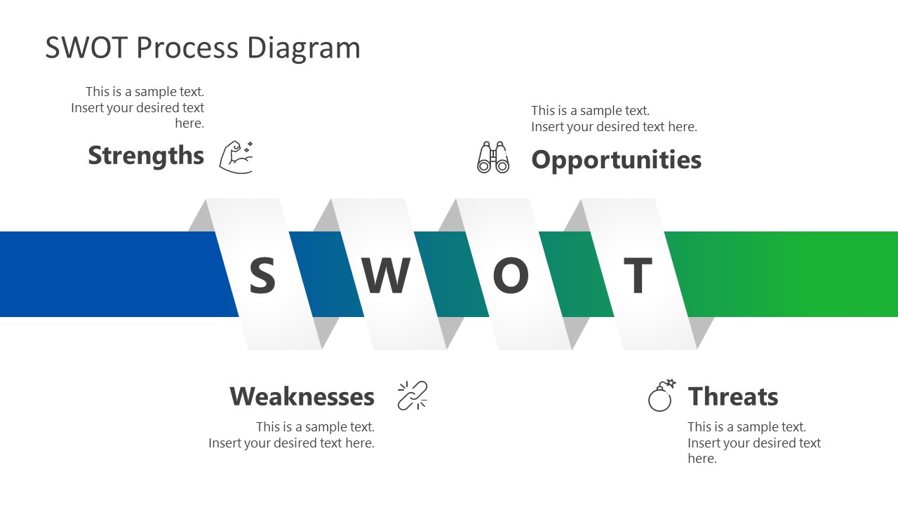 PPT Template of SWOT Process Flow
