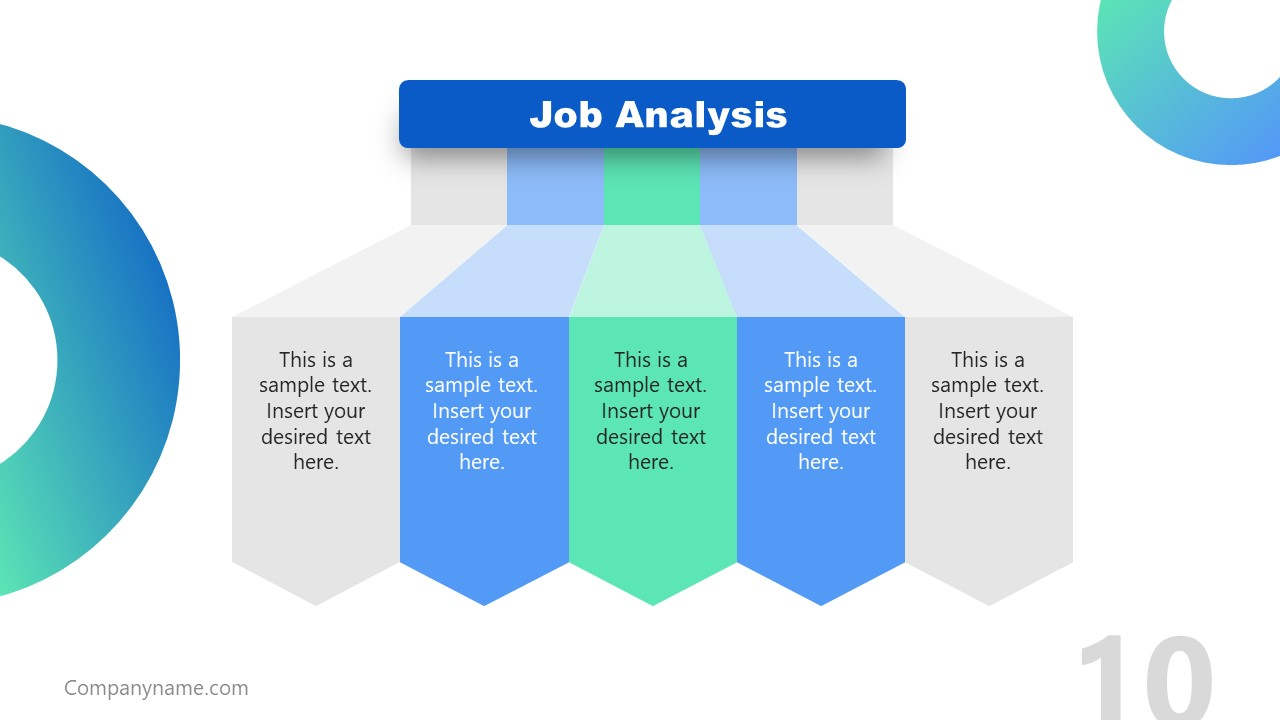 Presentation of Job Description Job Analysis