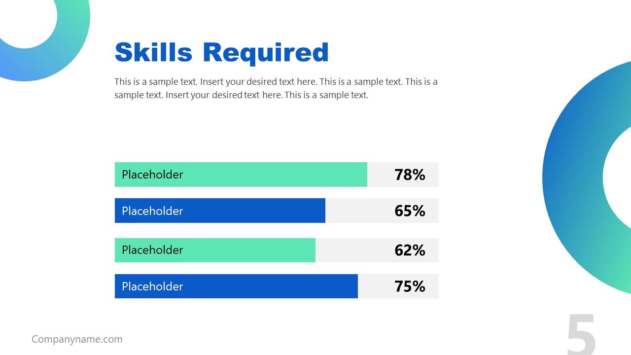 Presentation of Job Description Skills Requirement
