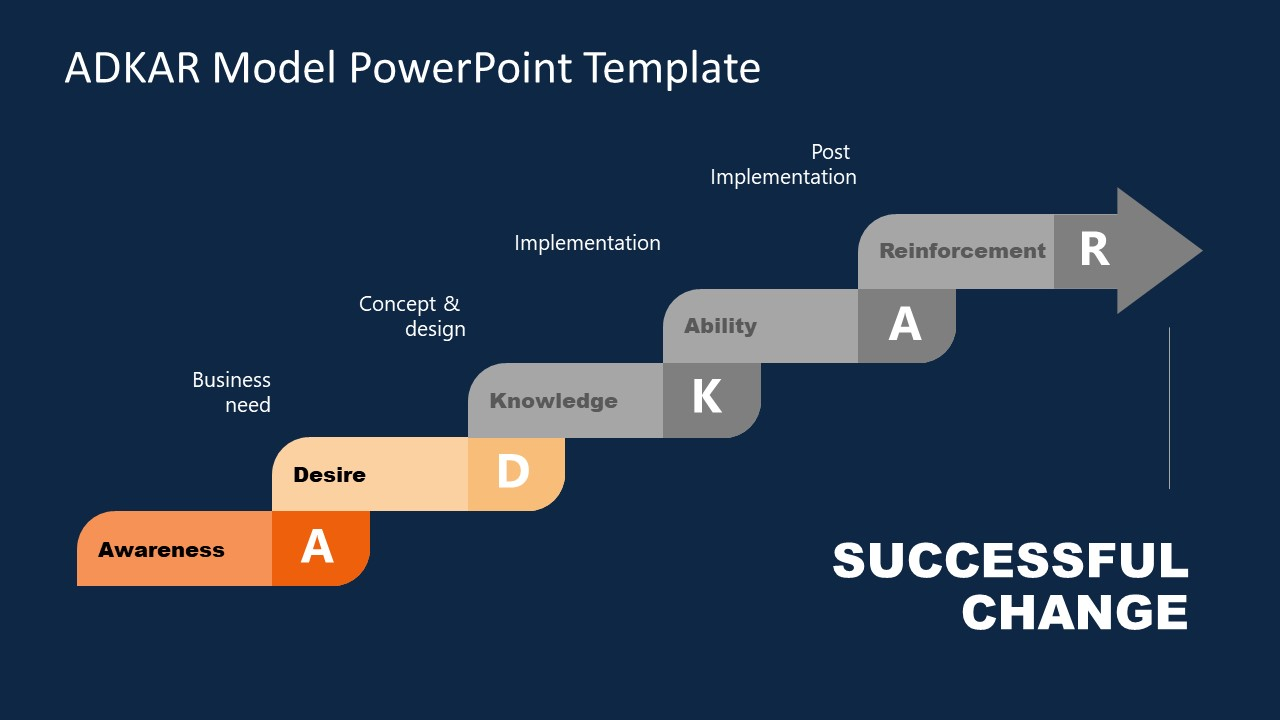 Stairs Arrow PowerPoint Desire Stage