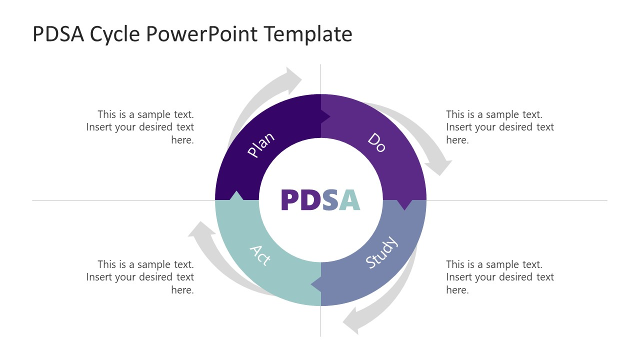PowerPoint PDSA Process Cycle Template