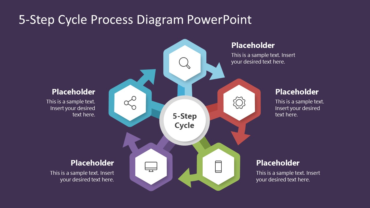 Hexagon Shapes 5 Steps Cycle Process Diagram Template