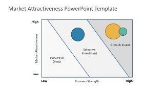 Marketing Framework Template in PowerPoint