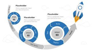 Presentation Template of Agile Methodology