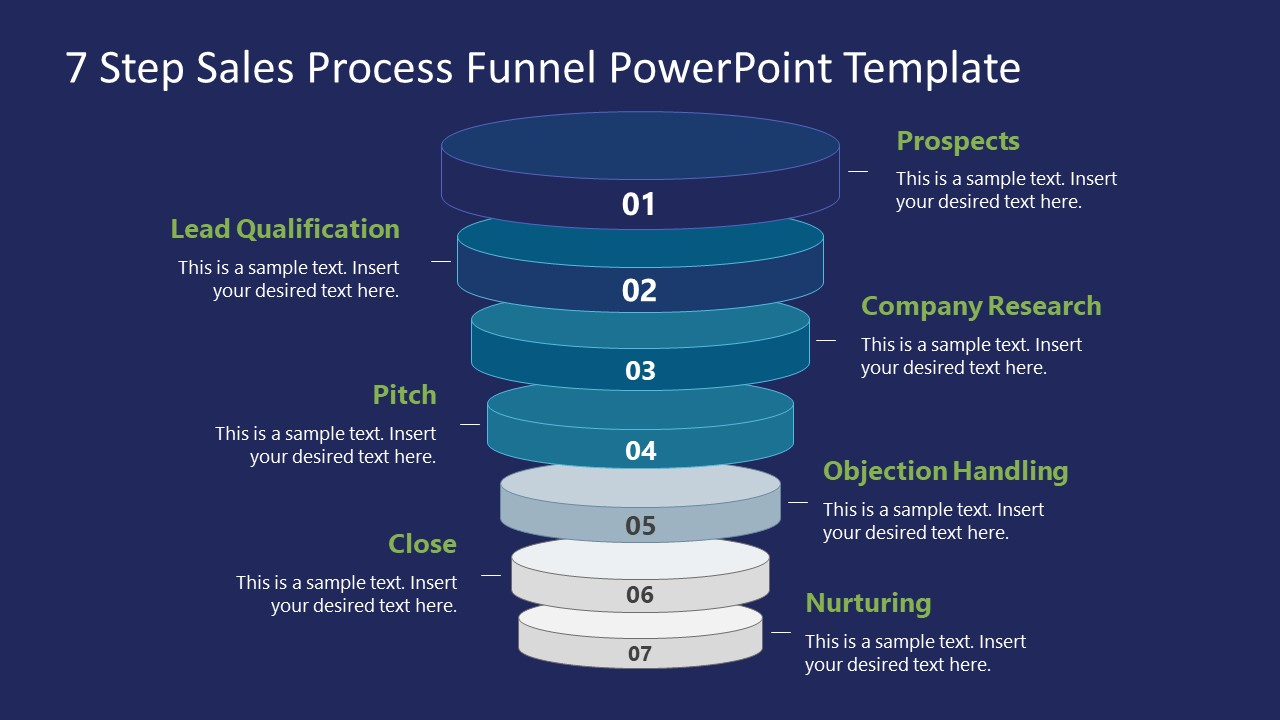 Sales Funnel PowerPoint Diagram Template