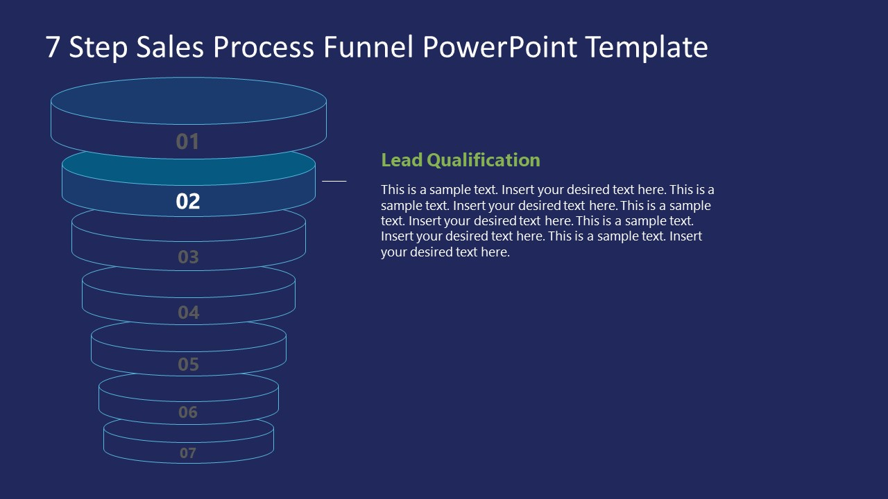Funnel Sales Process Lead Qualification Stage Template
