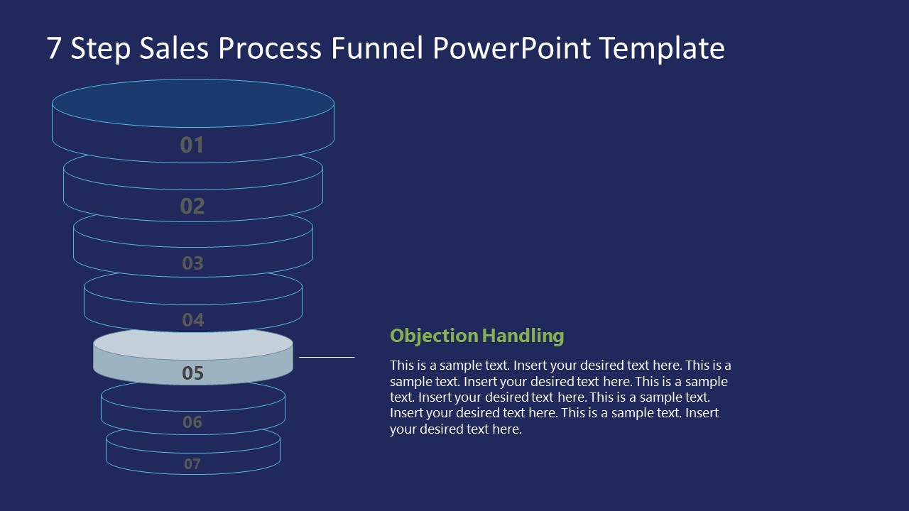 Funnel Sales Process Object Handling Stage Template