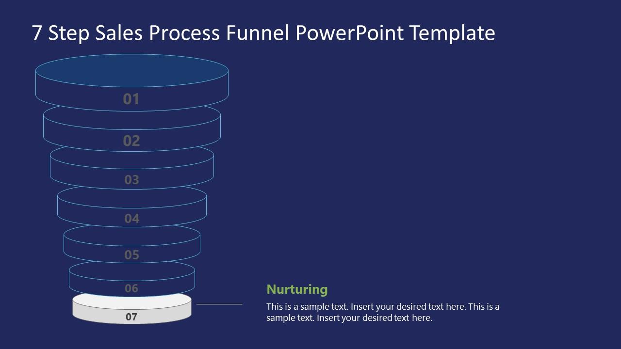 Funnel Sales Process Nurturing Stage Template