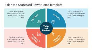 Balanced Scorecard Infographic Icons Diagram Template