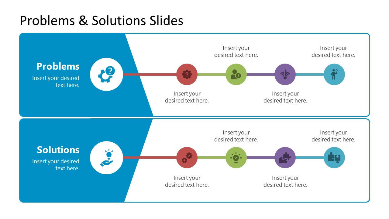 Presentation of Problem and Solution Process Flow