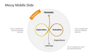 PowerPoint Messy Middle Concept Diagram