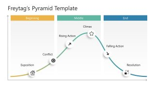 3 Columns Freytag Pyramid PPT Template
