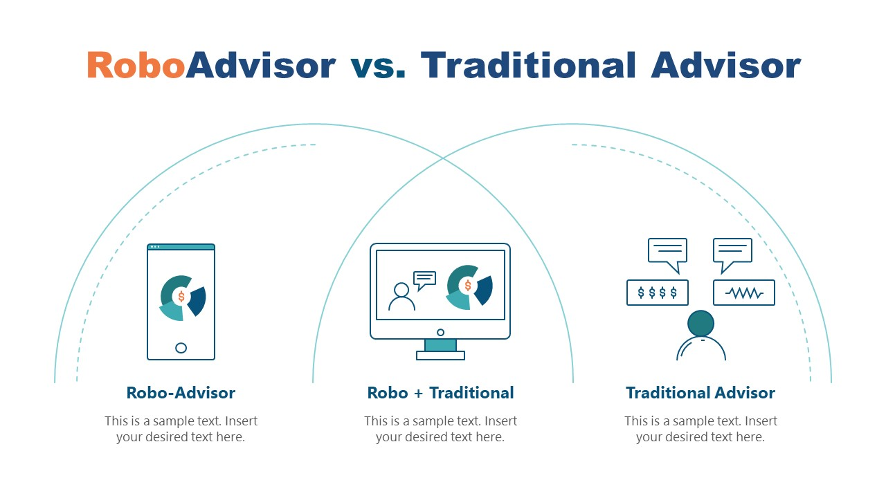 PowerPoint Comparison Robo-Advisor Traditional Investment