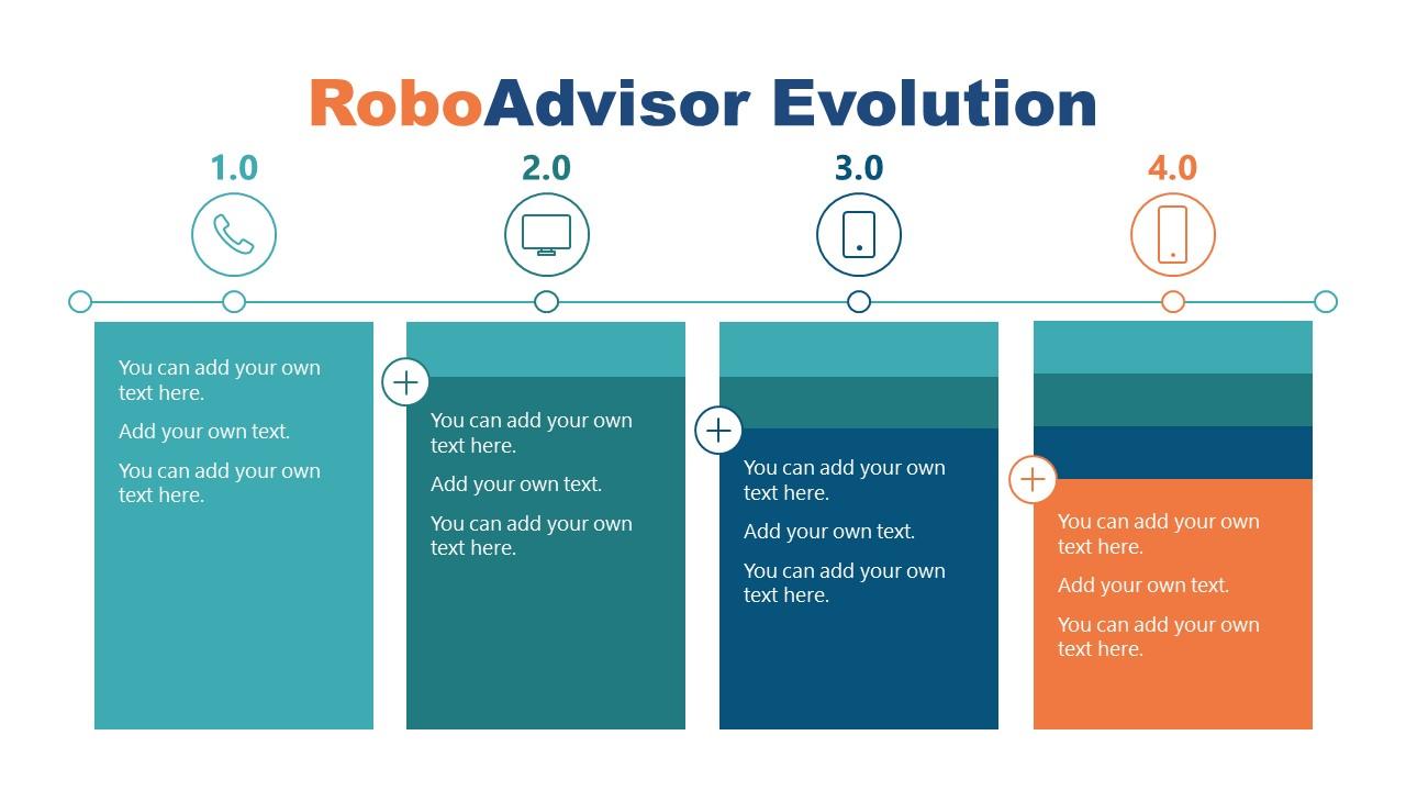 Slide of 4 Columns Evolution Timeline Robo-Advisor