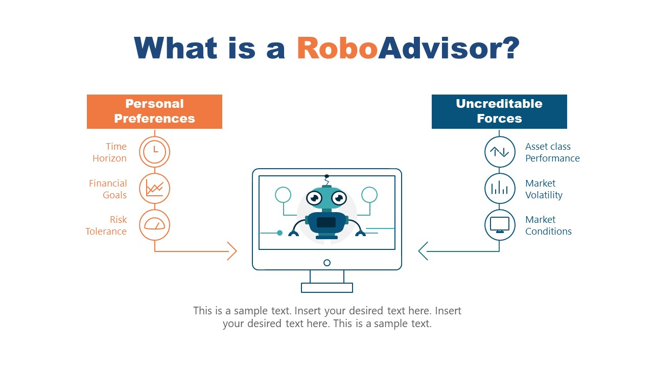 Infographics Robo-Advisor PowerPoint Diagram