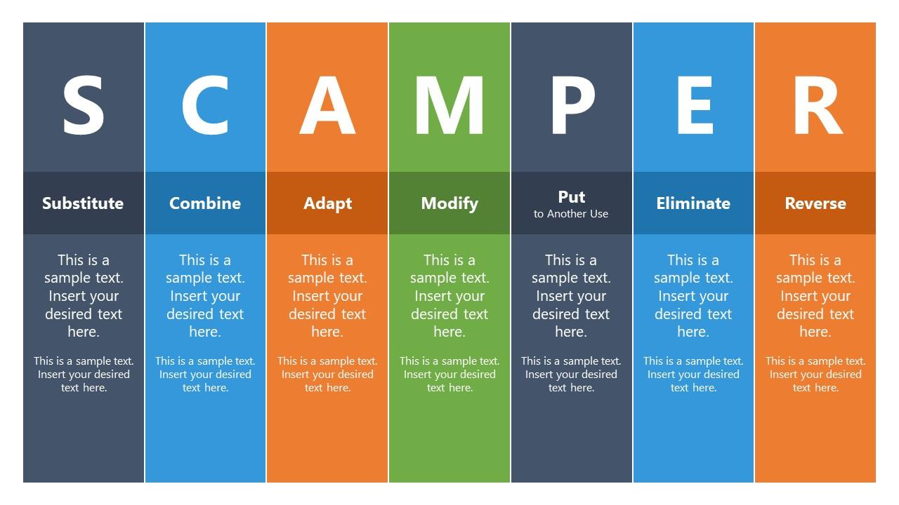 PPT Column Layout for SCAMPER Method