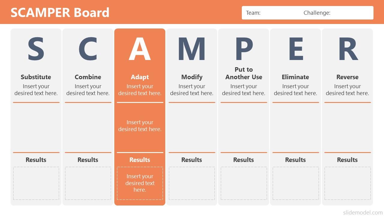 Adapt Segment in SCAMPER PowerPoint