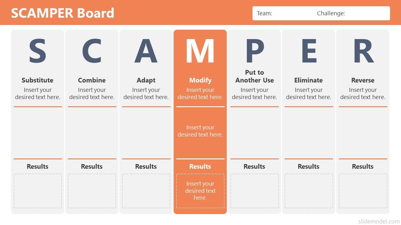 Modify Segment in SCAMPER PowerPoint