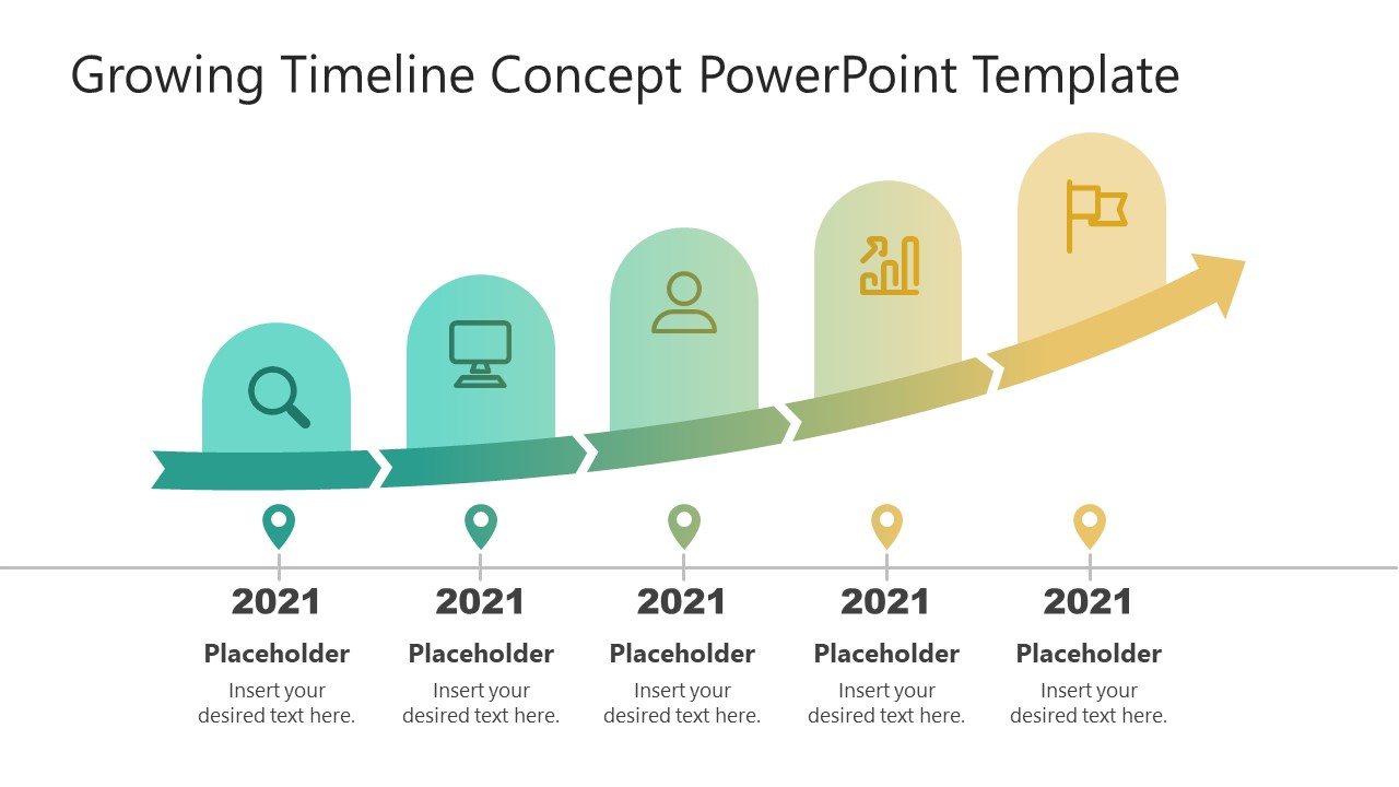Presentation of Growth Concept Timeline