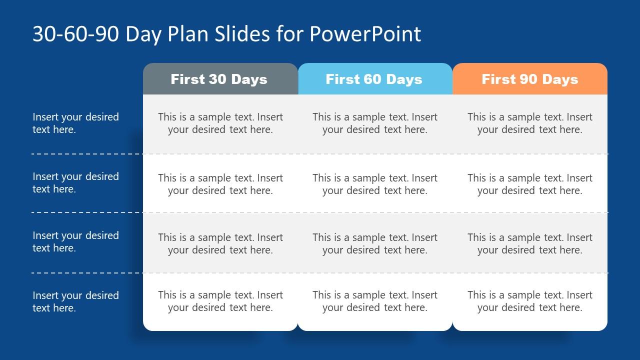 Editable 30-60-90 Day Plan PowerPoint