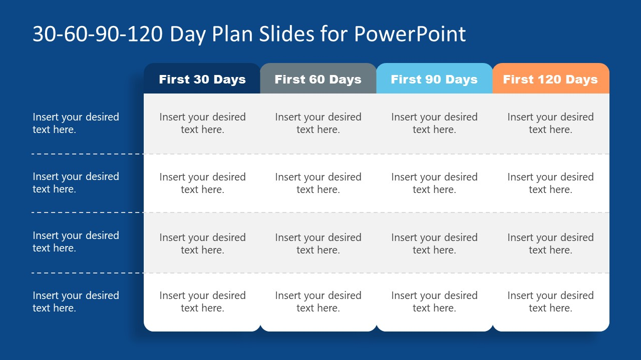 30-60-90-120 Day Action Plan Template