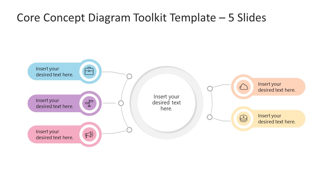Core Concept Diagram Template Toolkit 5 Items