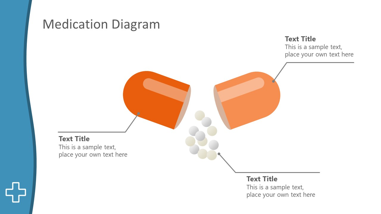 Templates for Medication Diagrams