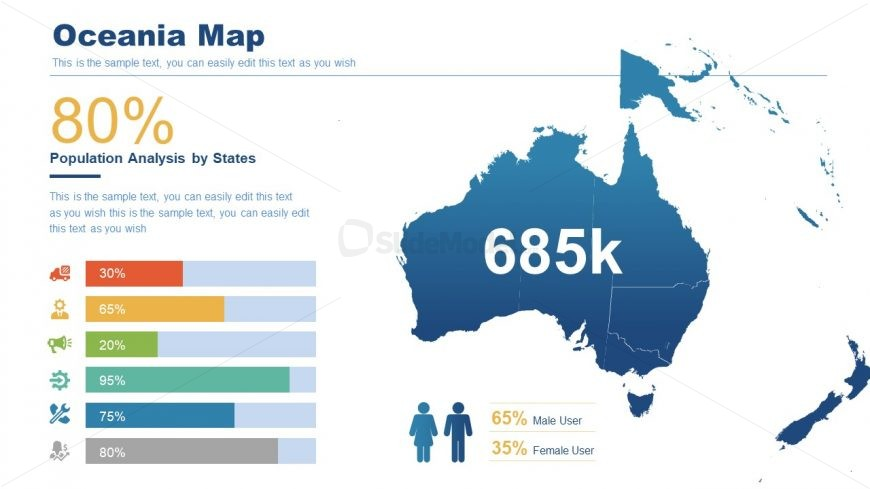 Australia Oceania Maps Template PowerPoint