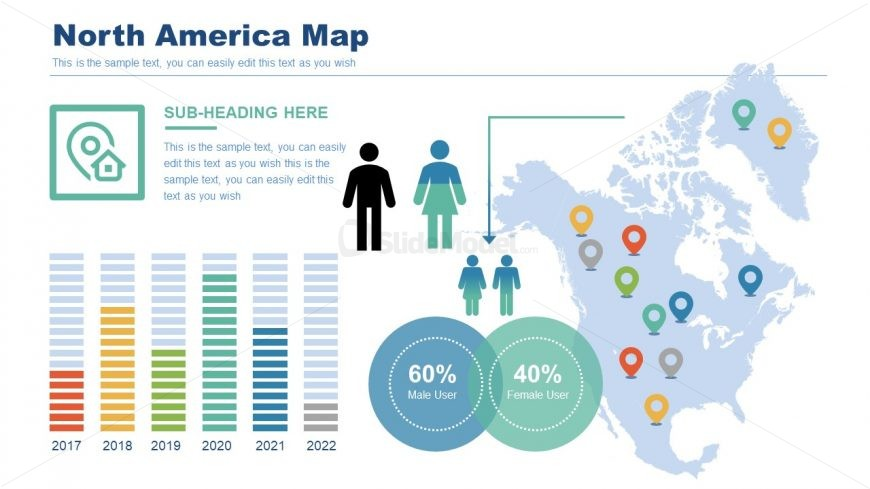 Demographics Map of North America Continent PowerPoint