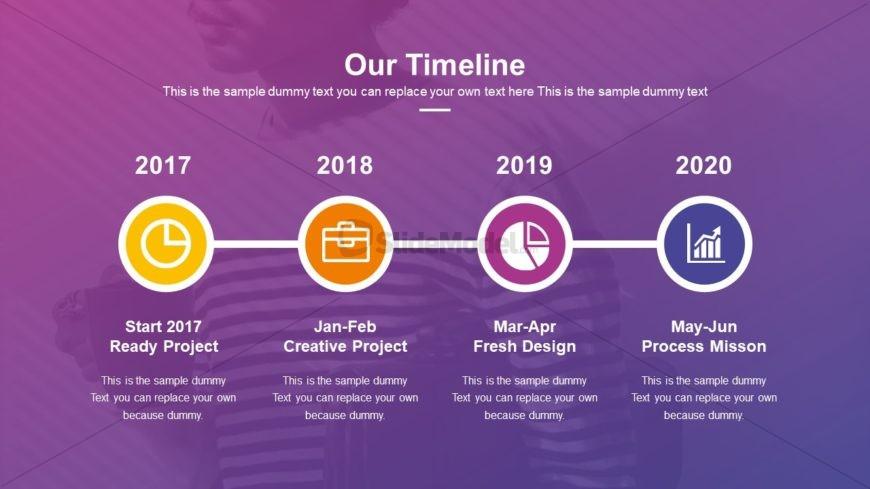 Presentation of Progress Timeline