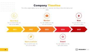 Progress Reporting PowerPoint Timeline
