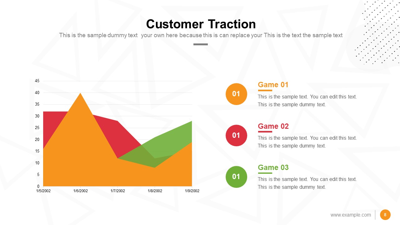 Gaming Customer Traction PowerPoint