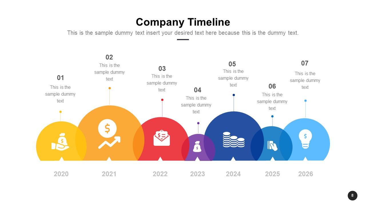 Timeline of Business Progress