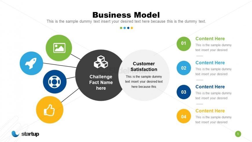 Spoke Diagram Business Model Template