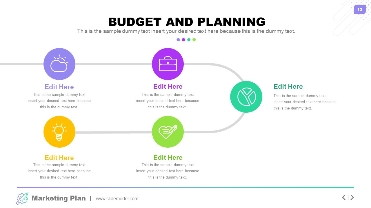 PowerPoint Budgeting and Planning