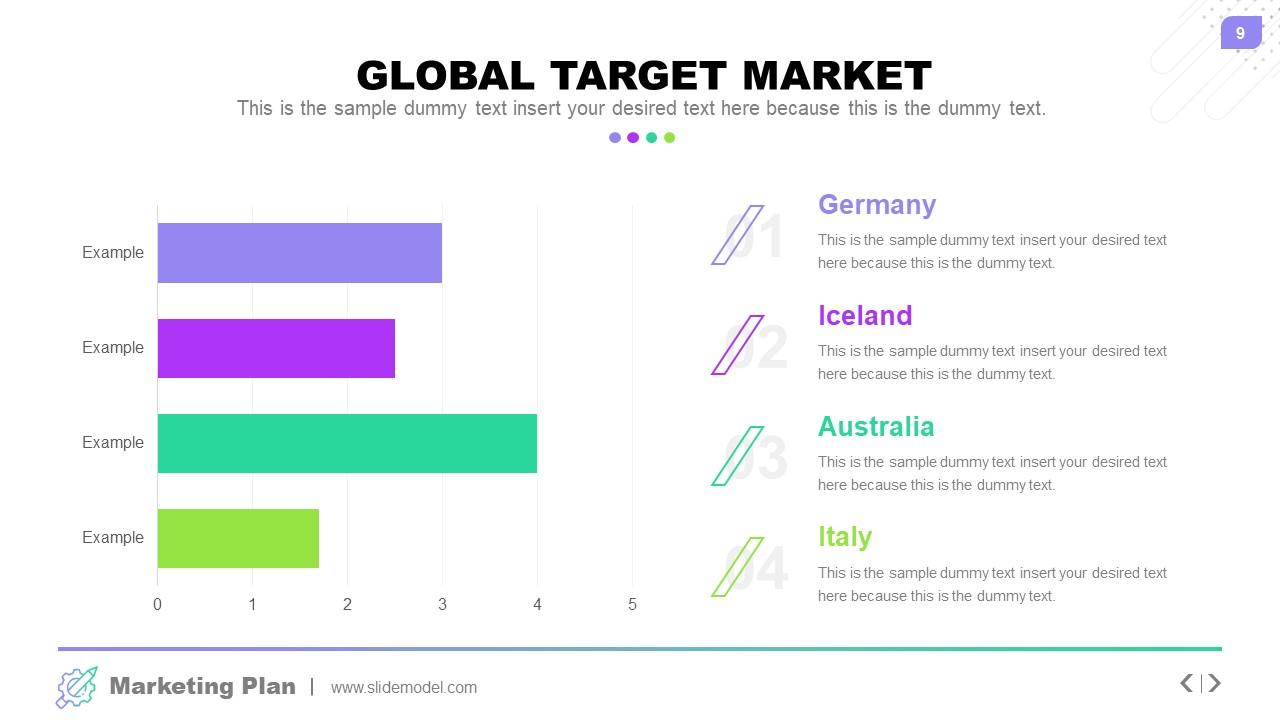 Bar Chart Template for Marketing Plan